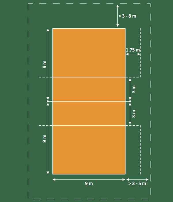 Kích thước của sân bóng chuyền