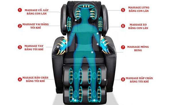 Cấu tạo cơ bản ghế massage